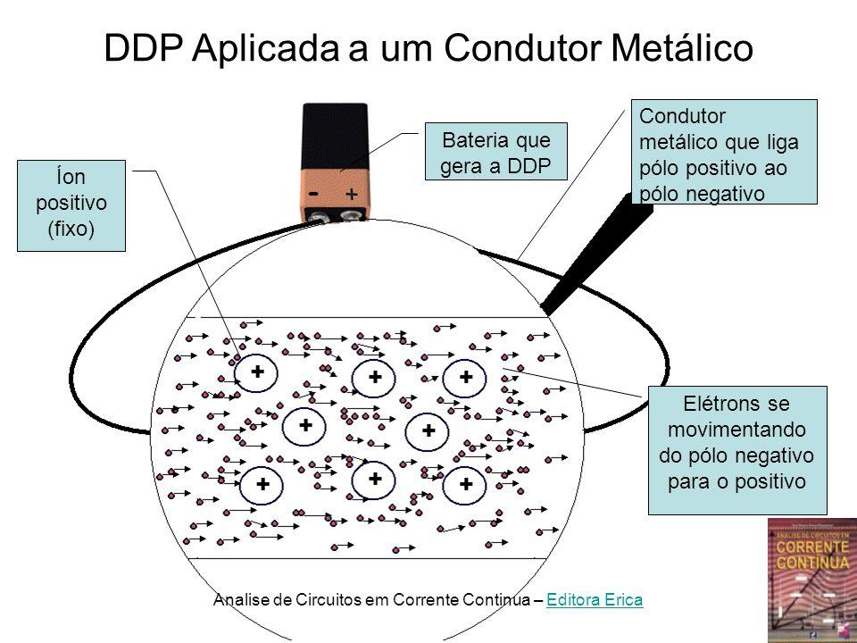 DDP Aplicada a um Condutor Metálico