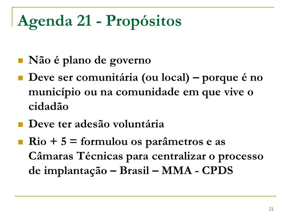 Agenda 21 - Propósitos Não é plano de governo