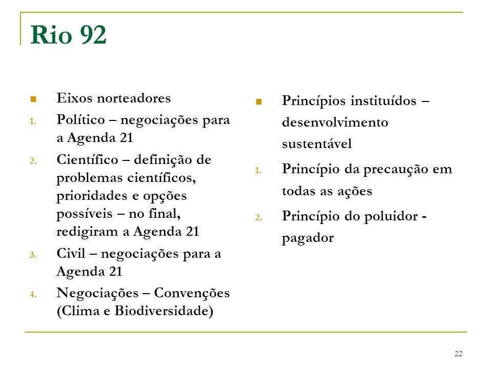 Rio 92 Eixos norteadores Político – negociações para a Agenda 21