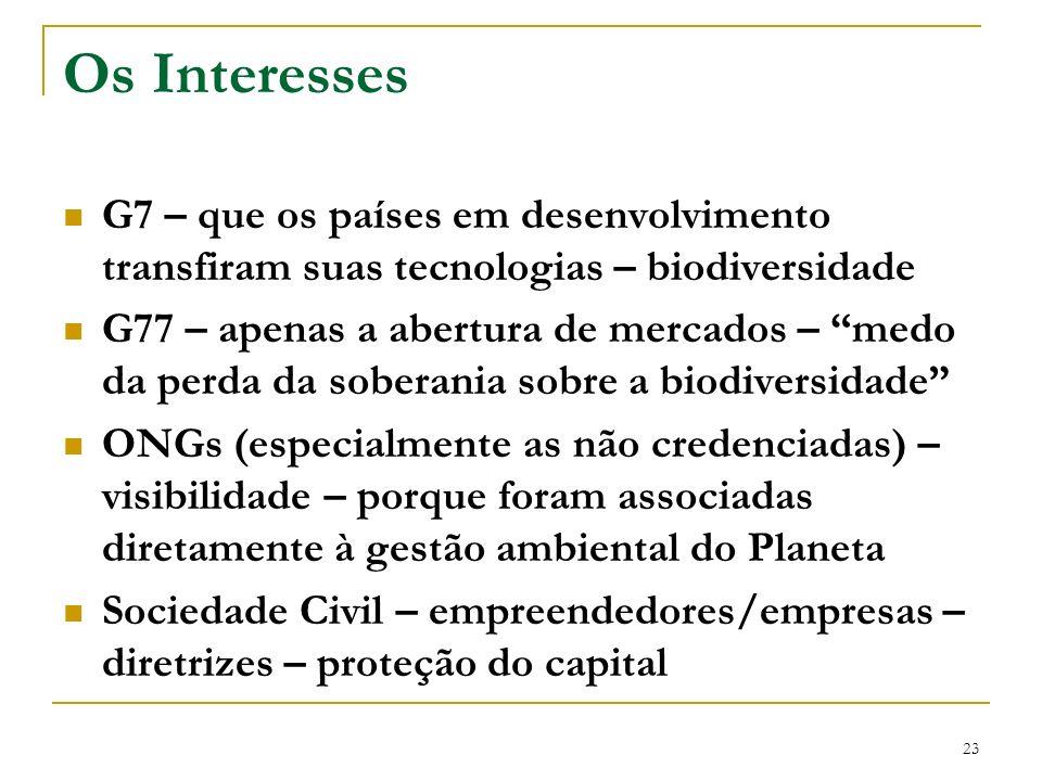 Os Interesses G7 – que os países em desenvolvimento transfiram suas tecnologias – biodiversidade.