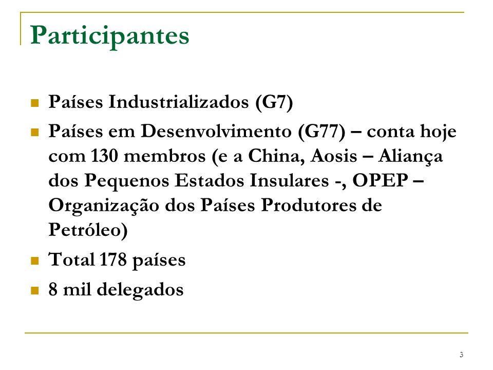Participantes Países Industrializados (G7)