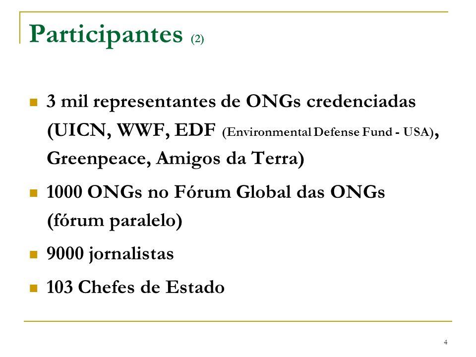 Participantes (2) 3 mil representantes de ONGs credenciadas (UICN, WWF, EDF (Environmental Defense Fund - USA), Greenpeace, Amigos da Terra)