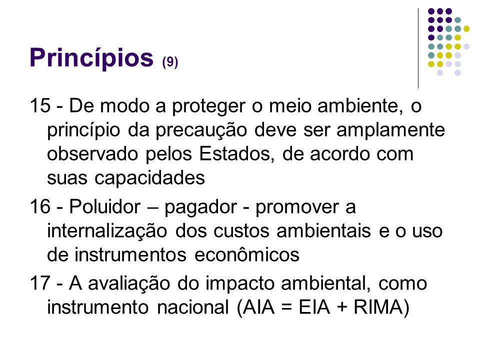 Princípios (9)