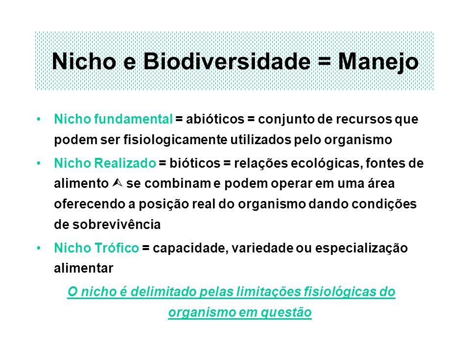 Nicho e Biodiversidade = Manejo