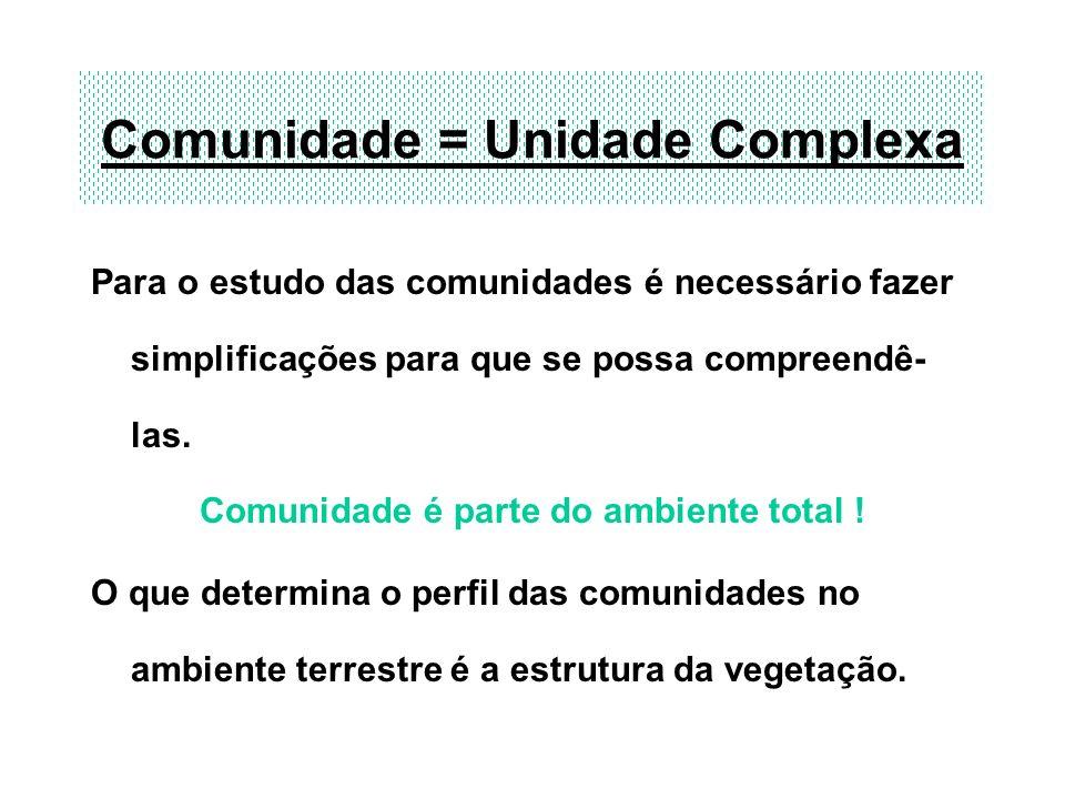 Comunidade = Unidade Complexa