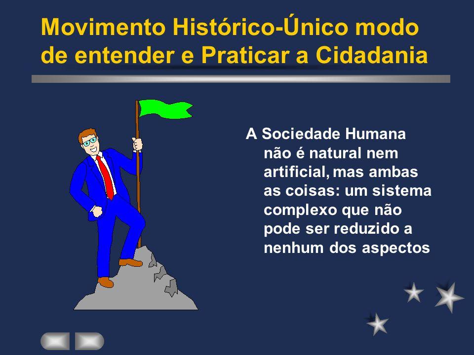 Movimento Histórico-Único modo de entender e Praticar a Cidadania