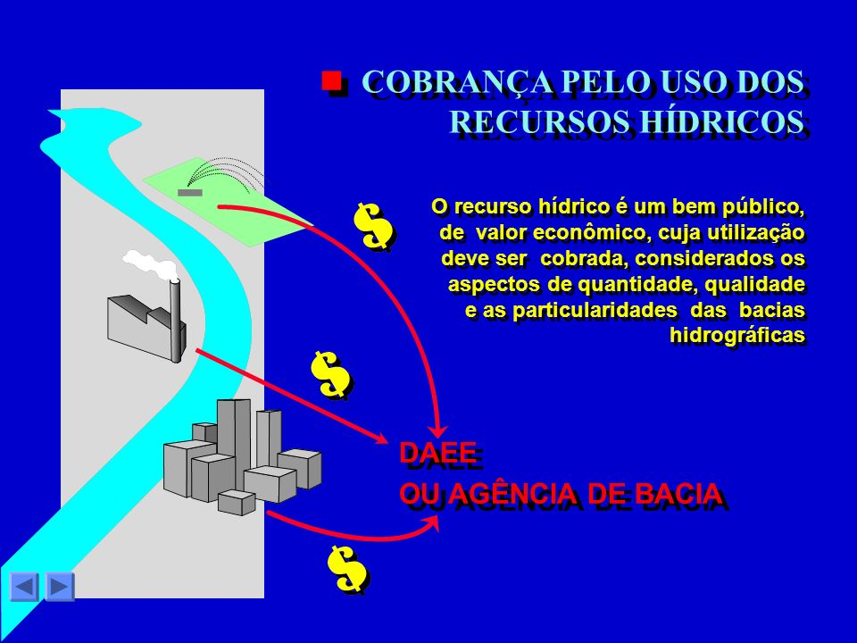 COBRANÇA PELO USO DOS RECURSOS HÍDRICOS DAEE OU AGÊNCIA DE BACIA