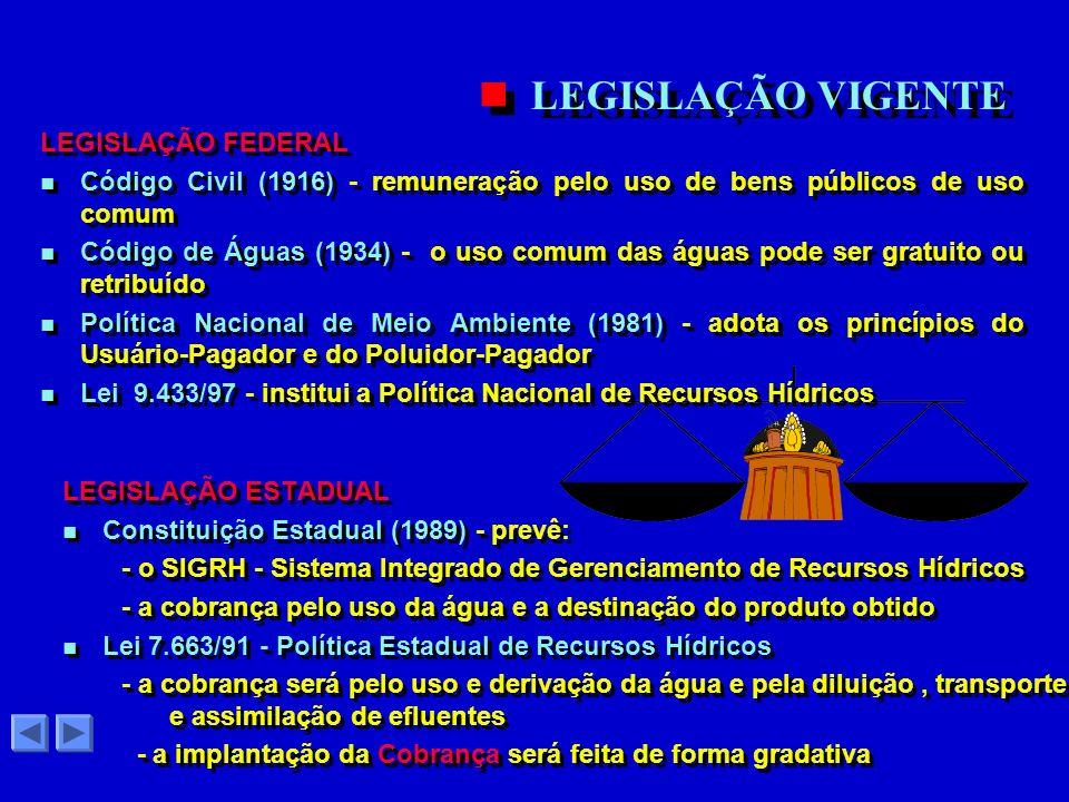 LEGISLAÇÃO VIGENTE LEGISLAÇÃO FEDERAL