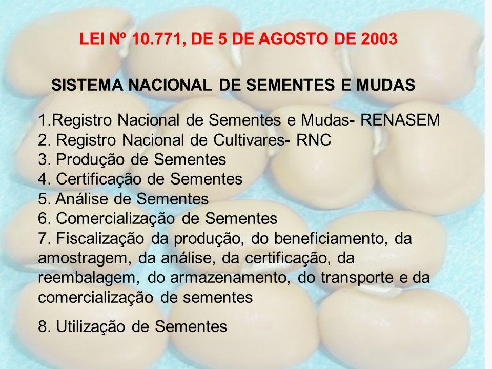 SISTEMA NACIONAL DE SEMENTES E MUDAS