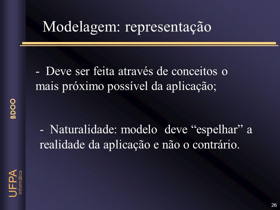 Modelagem: representação