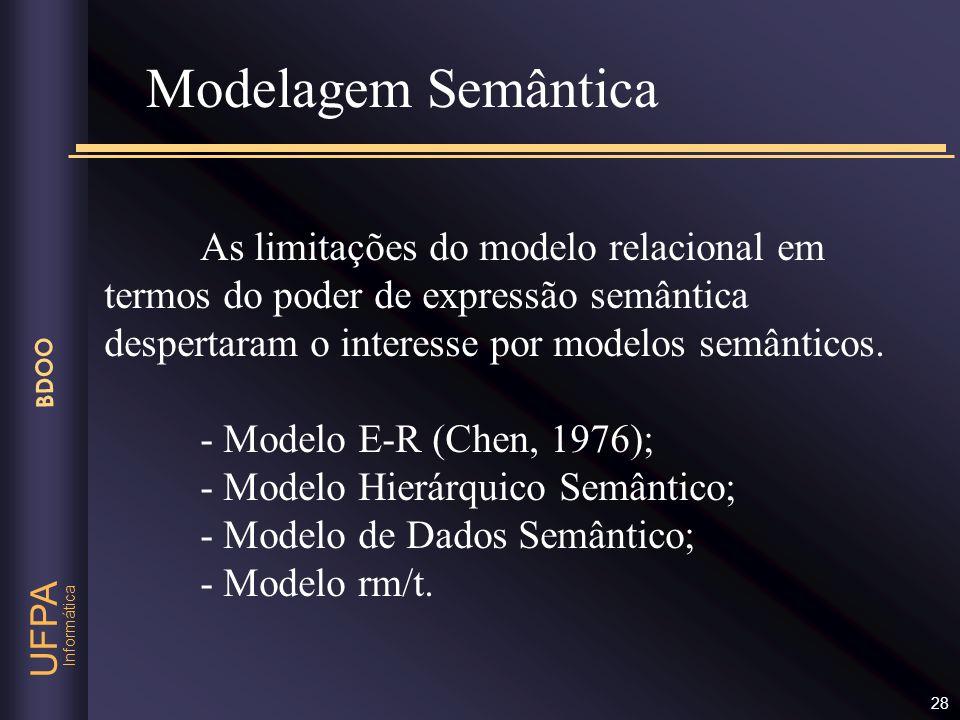 Modelagem Semântica As limitações do modelo relacional em termos do poder de expressão semântica despertaram o interesse por modelos semânticos.