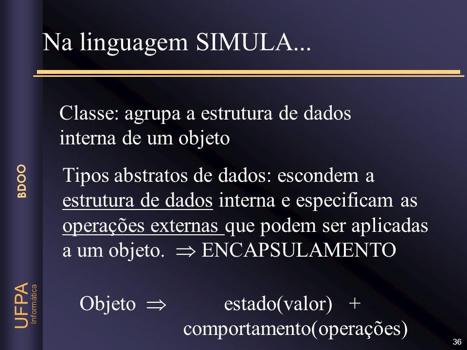 Na linguagem SIMULA... Classe: agrupa a estrutura de dados interna de um objeto.