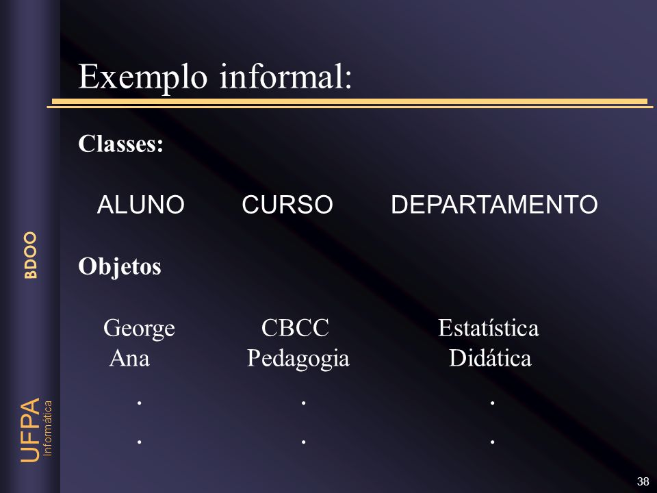 Exemplo informal: Classes: ALUNO CURSO DEPARTAMENTO Objetos