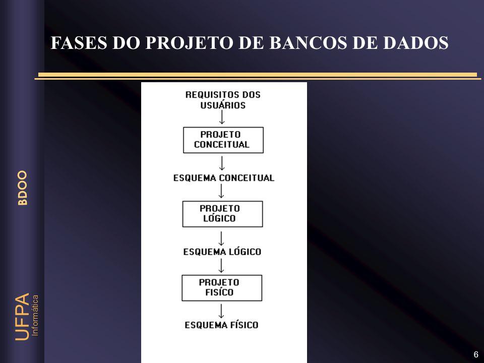 FASES DO PROJETO DE BANCOS DE DADOS