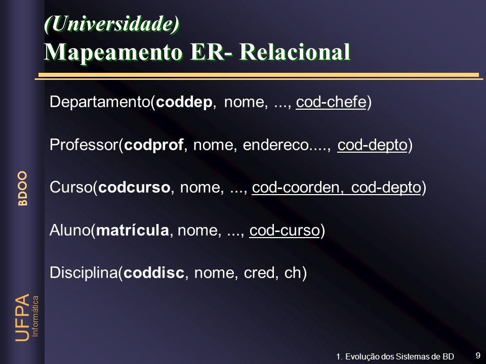 (Universidade) Mapeamento ER- Relacional