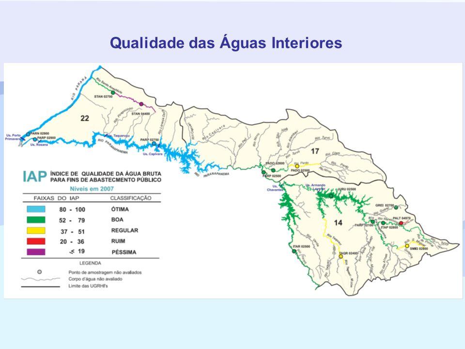 Qualidade das Águas Interiores