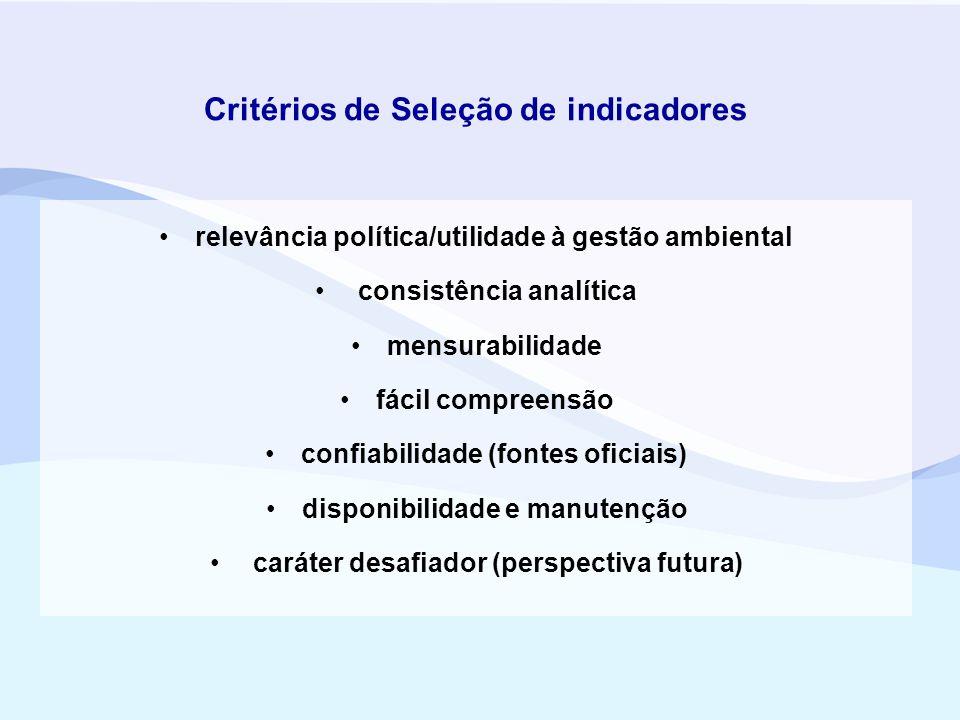 Critérios de Seleção de indicadores