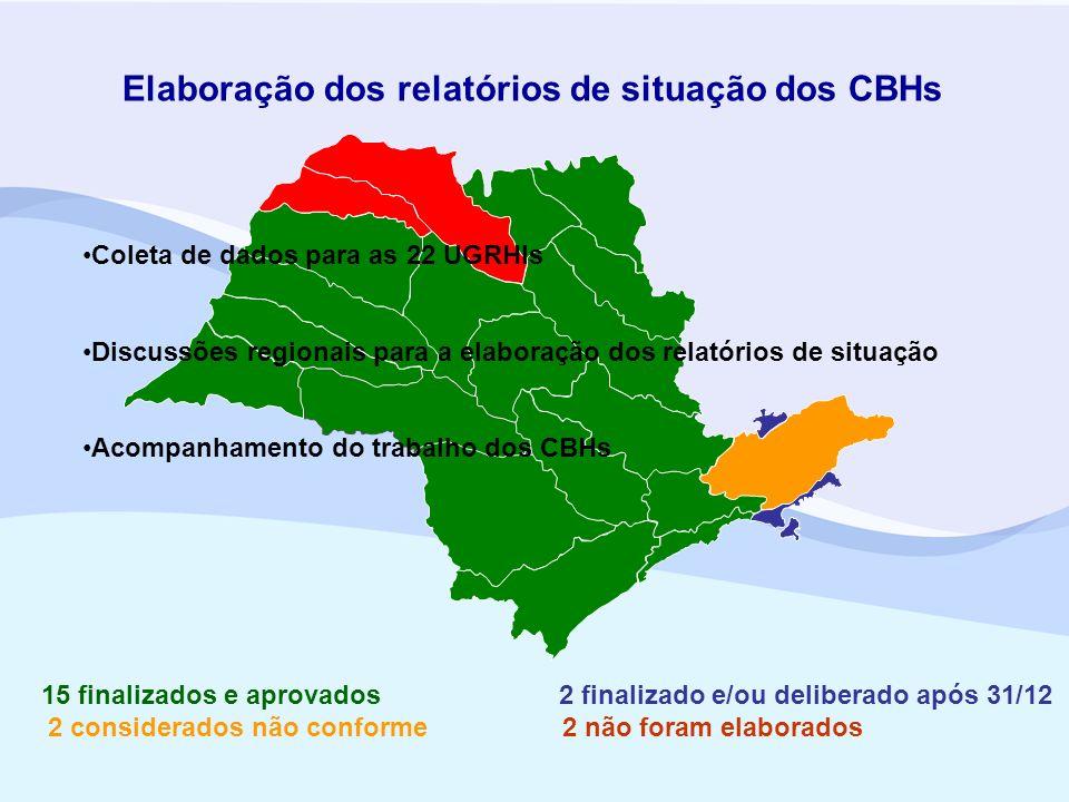 Elaboração dos relatórios de situação dos CBHs