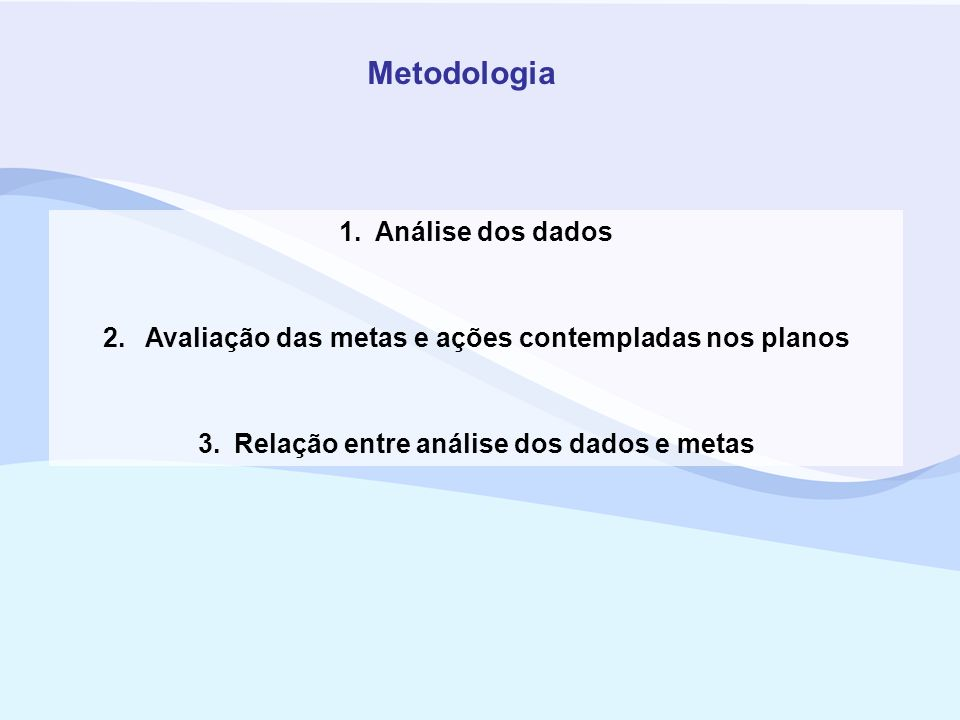 Metodologia Análise dos dados