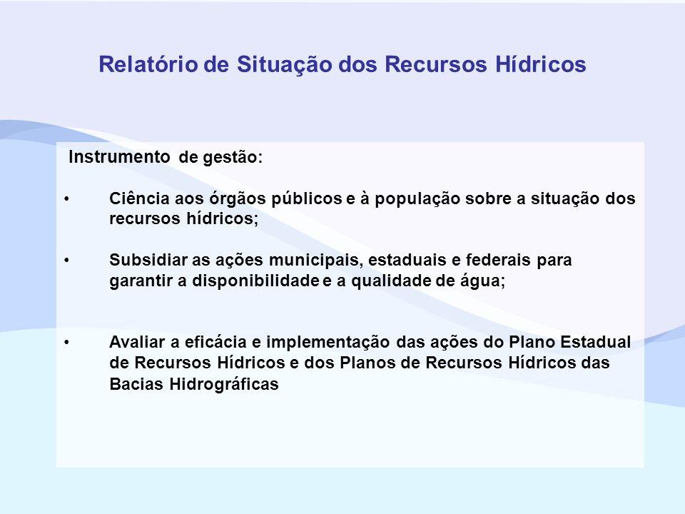 Relatório de Situação dos Recursos Hídricos