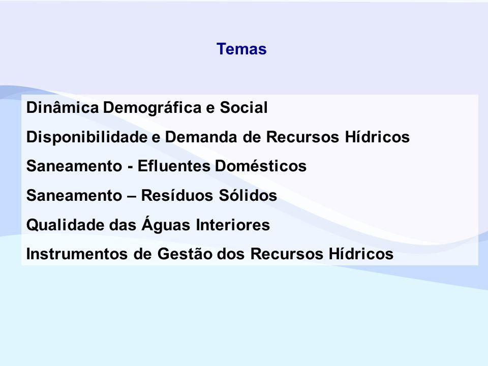 Temas Dinâmica Demográfica e Social. Disponibilidade e Demanda de Recursos Hídricos. Saneamento - Efluentes Domésticos.