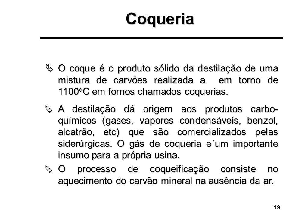 Coqueria  O coque é o produto sólido da destilação de uma mistura de carvões realizada a em torno de 1100oC em fornos chamados coquerias.