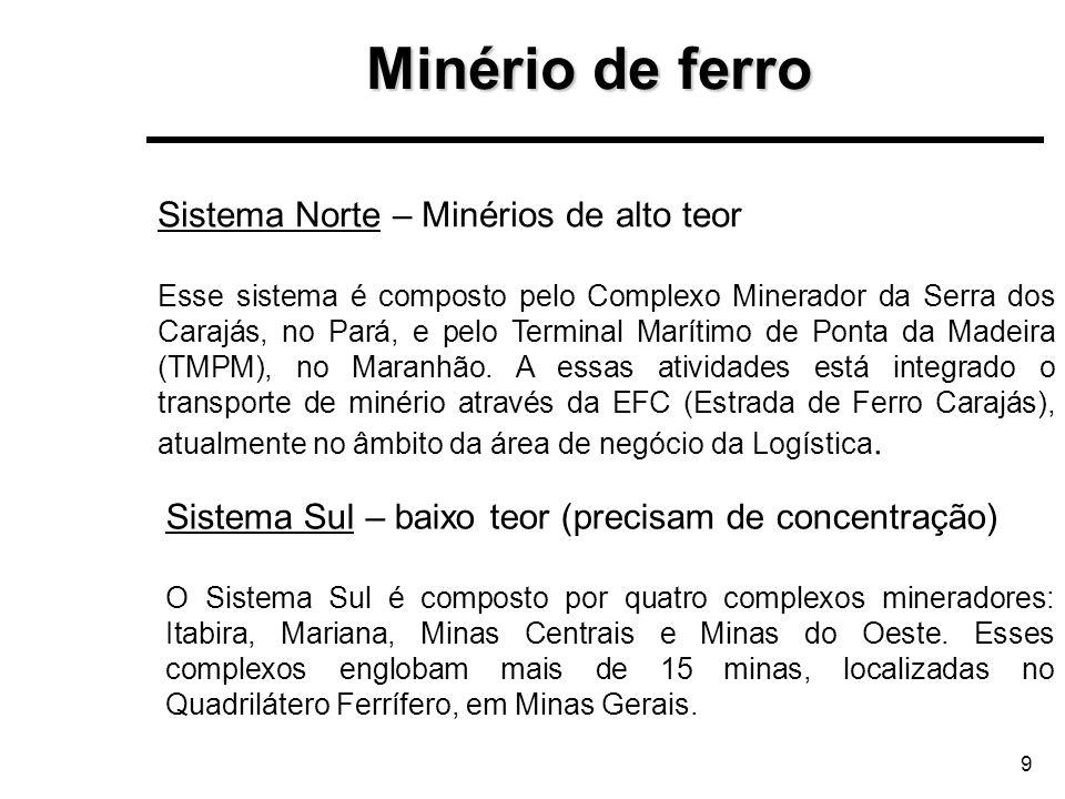 Minério de ferro Sistema Norte – Minérios de alto teor