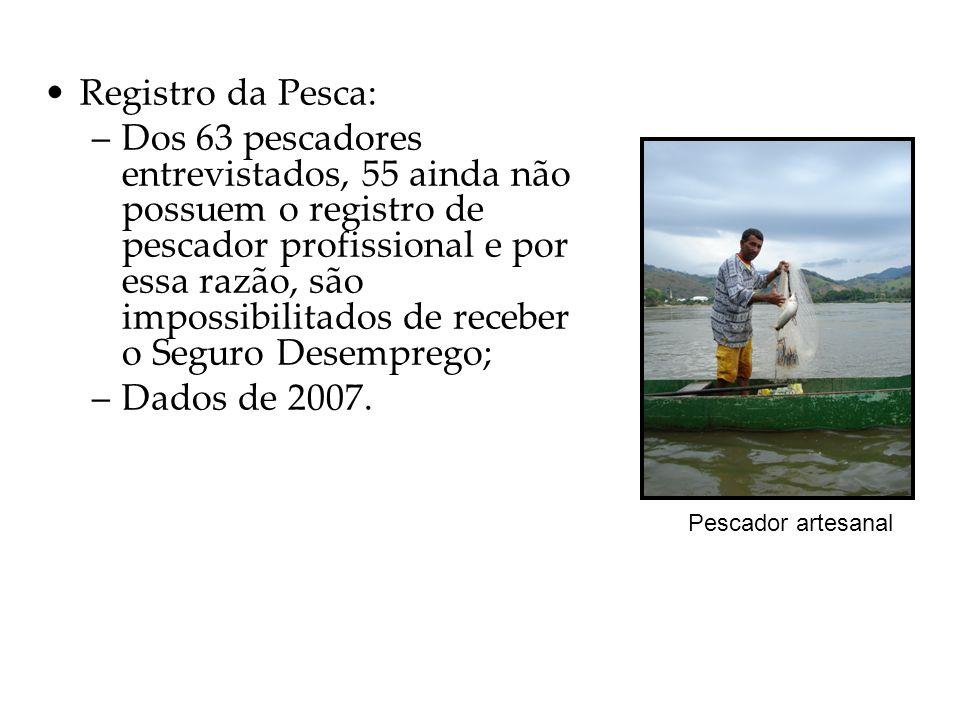 Registro da Pesca: