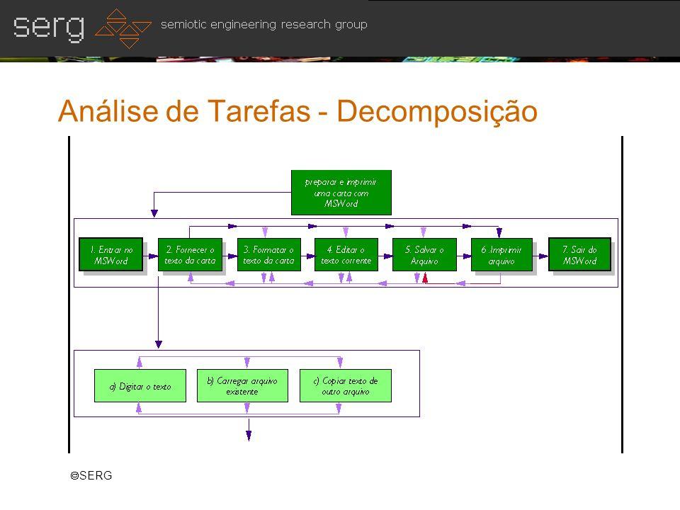 Análise de Tarefas - Decomposição