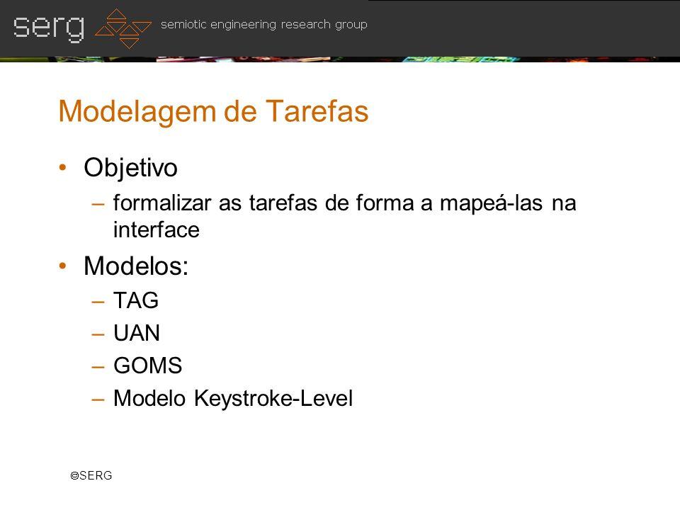 Modelagem de Tarefas Objetivo Modelos:
