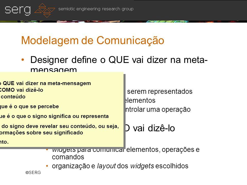 Modelagem de Comunicação
