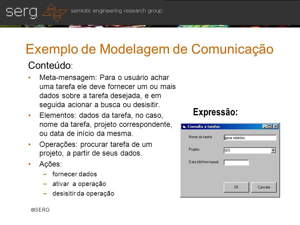 Exemplo de Modelagem de Comunicação