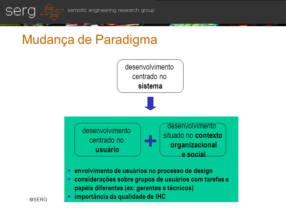 Mudança de Paradigma desenvolvimento centrado no sistema