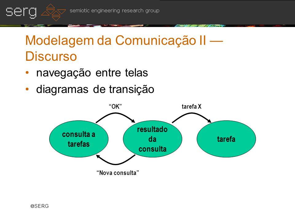 Modelagem da Comunicação II — Discurso