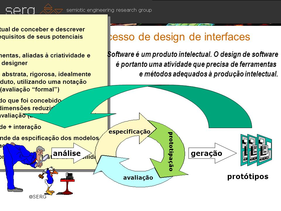 Modelos para processo de design de interfaces