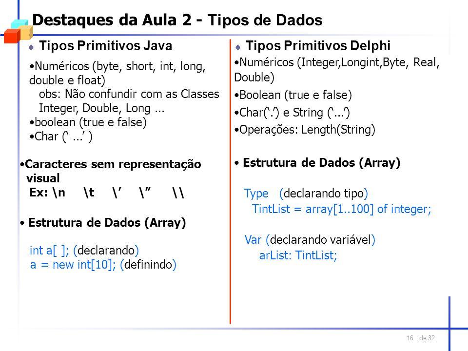 Destaques da Aula 2 - Tipos de Dados