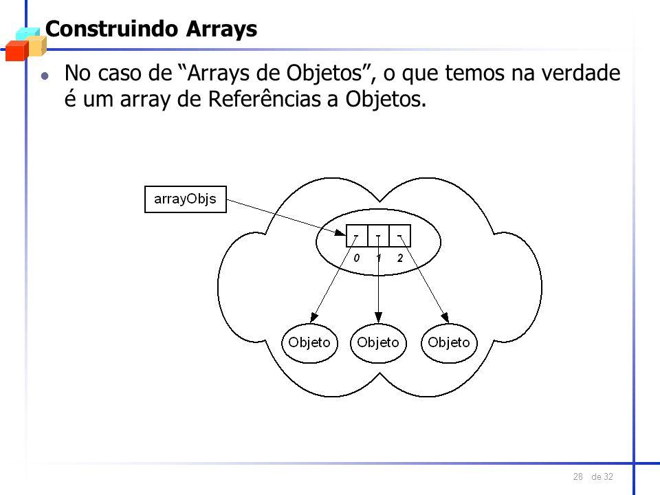 Construindo Arrays No caso de Arrays de Objetos , o que temos na verdade é um array de Referências a Objetos.