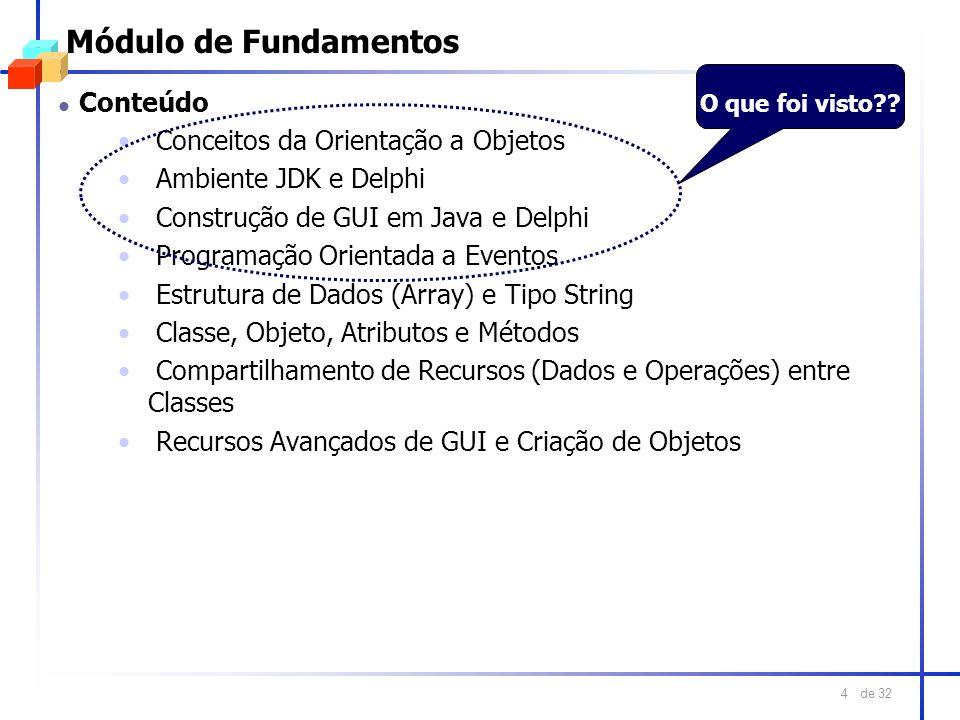 Módulo de Fundamentos Conteúdo Conceitos da Orientação a Objetos