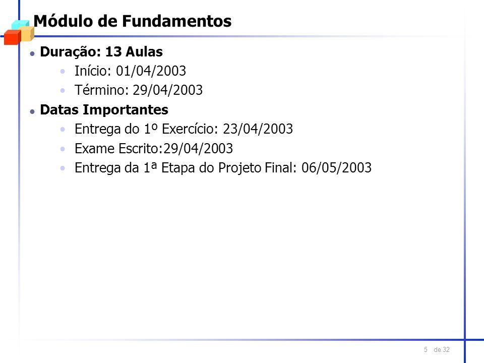 Módulo de Fundamentos Duração: 13 Aulas Início: 01/04/2003