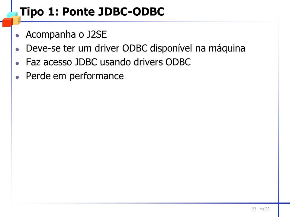 Tipo 1: Ponte JDBC-ODBC Acompanha o J2SE