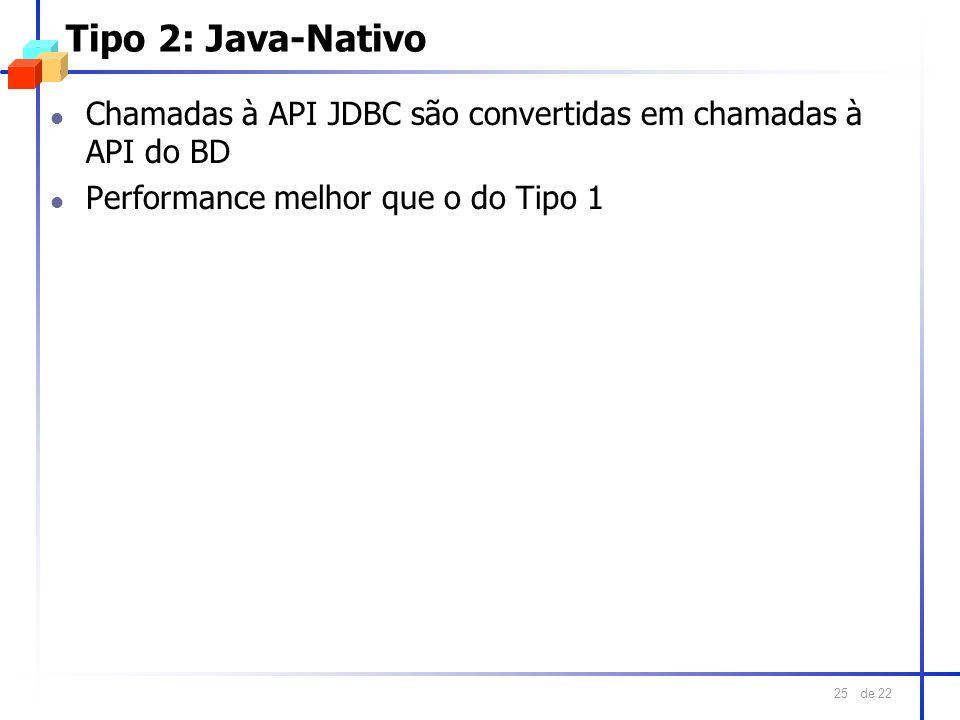 Tipo 2: Java-Nativo Chamadas à API JDBC são convertidas em chamadas à API do BD.