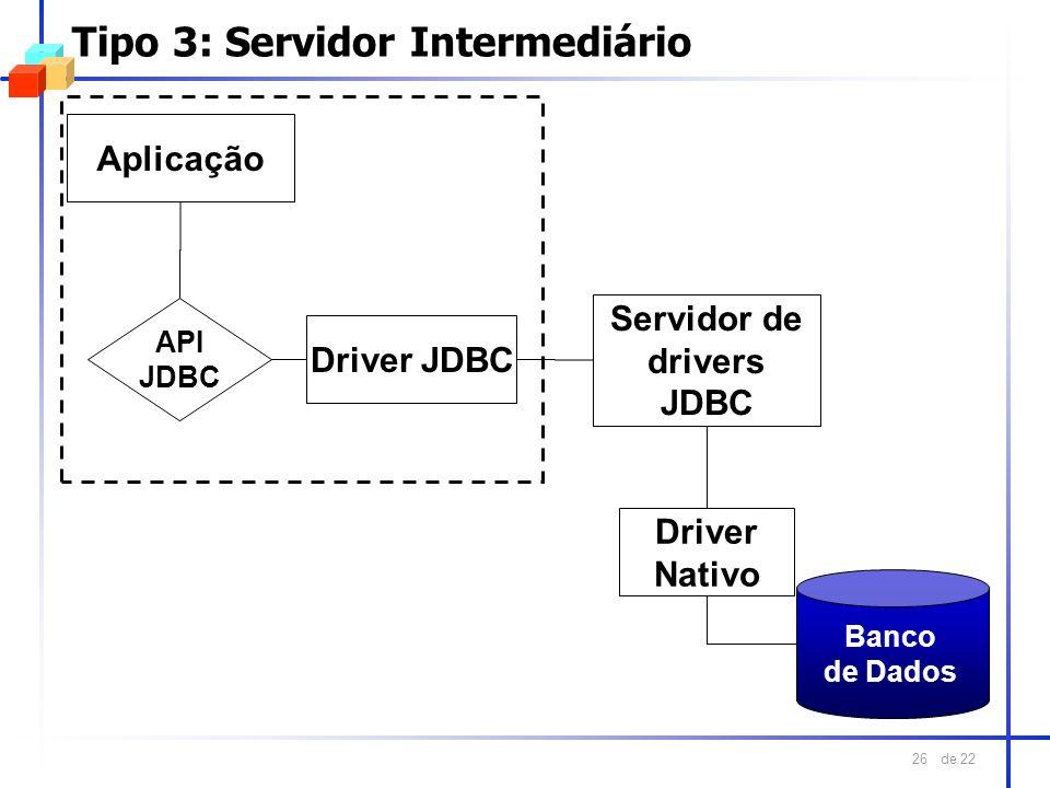 Tipo 3: Servidor Intermediário