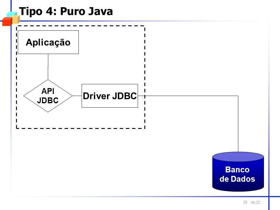 Tipo 4: Puro Java Aplicação API JDBC Driver JDBC Banco de Dados