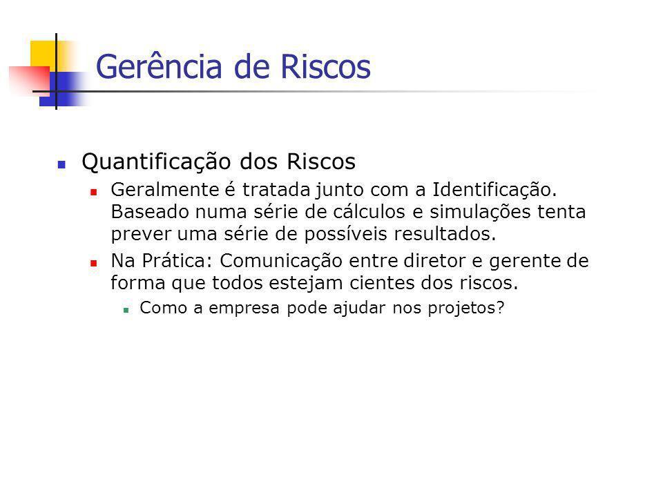 Gerência de Riscos Quantificação dos Riscos