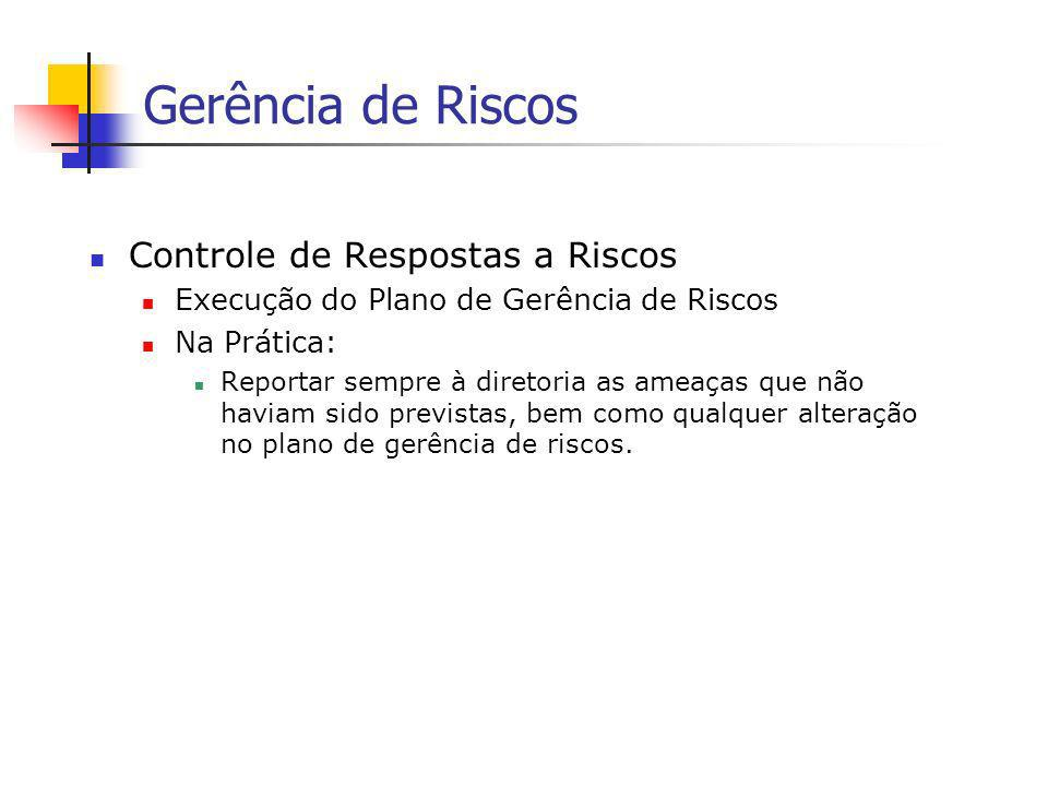 Gerência de Riscos Controle de Respostas a Riscos