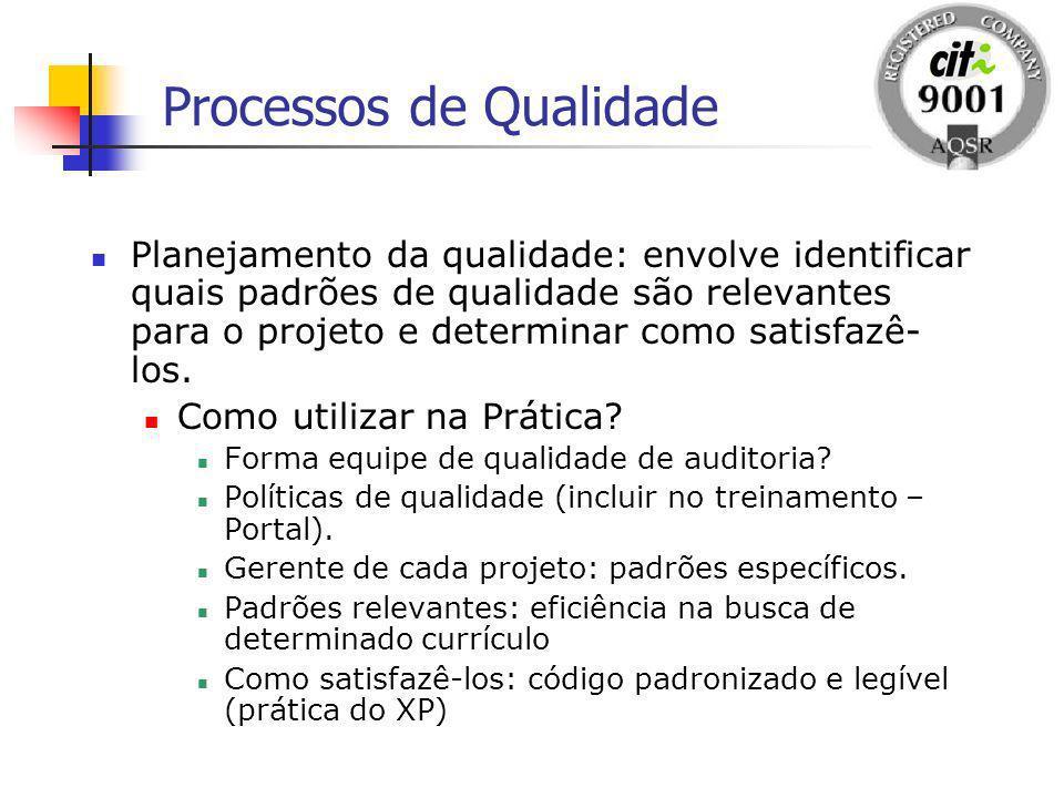 Processos de Qualidade