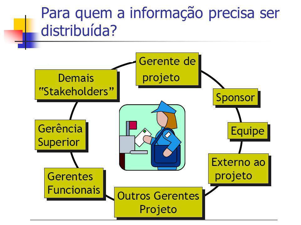 Para quem a informação precisa ser distribuída