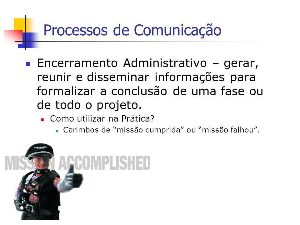 Processos de Comunicação