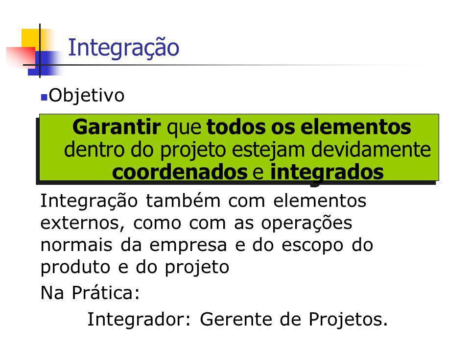 Integração Objetivo. Integração também com elementos externos, como com as operações normais da empresa e do escopo do produto e do projeto.