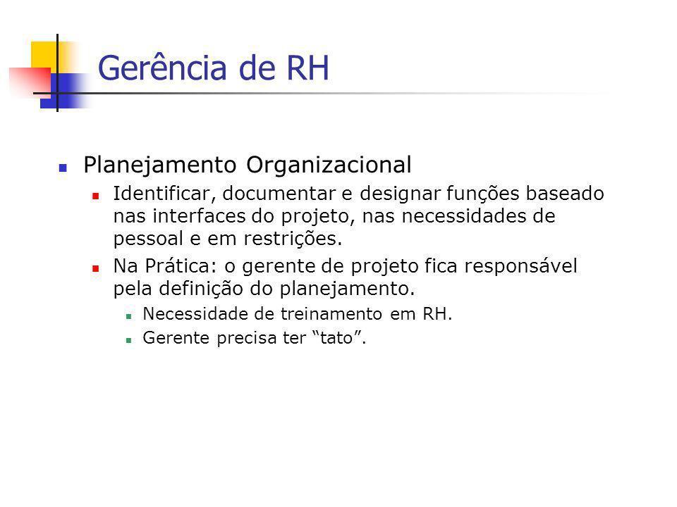 Gerência de RH Planejamento Organizacional
